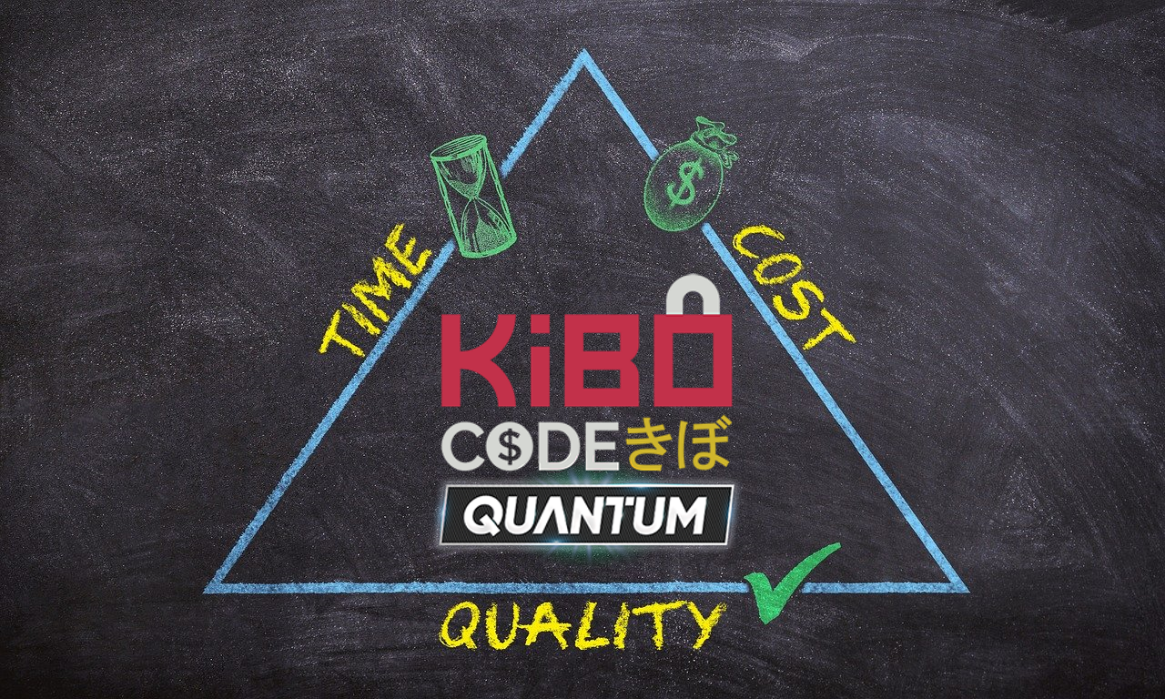 The KIBO CODE Quantum Cost Quality